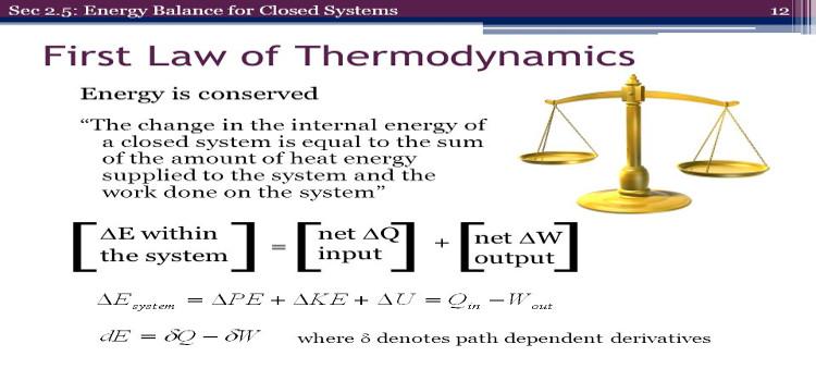 Thermodynamics and Energy Balance